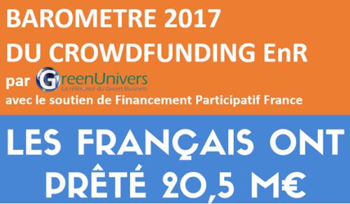 Baromètre 2017 du crowdfunding EnR : 20,5 M€ investis par les citoyens