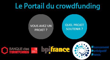 Découvrez le Portail du crowdfunding !