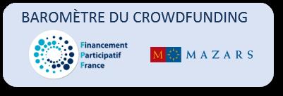 FPF ET MAZARS S'ASSOCIENT POUR LA PUBLICATION DU BAROMÈTRE DU CROWDFUNDING